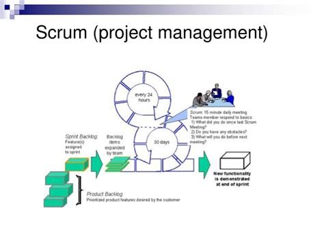 PPT - Keeping the Peace: Mixing Agile and Waterfall