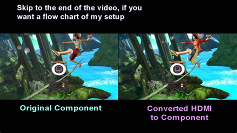 HDMI Input for Hauppauge HD PVR - Comparing Quality