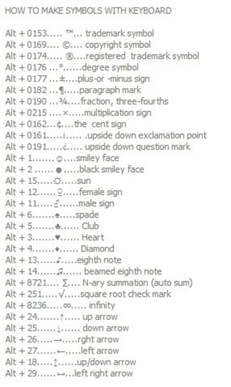 How to make symbols on your keyboard | How to