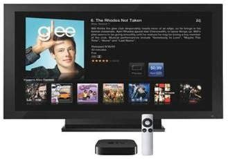 5 Ways to Play Movies on Apple TV from Mac iPhone iPad
